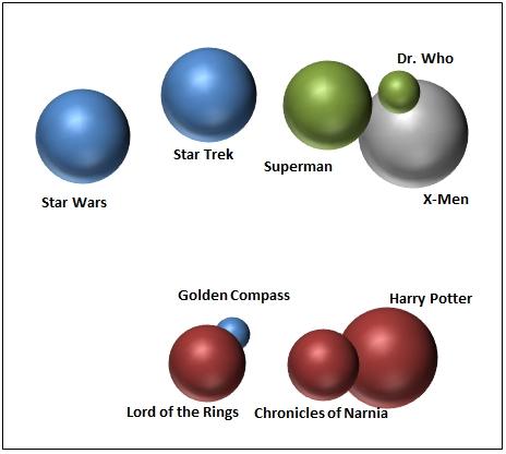 Sci-Fi Fantasy Visualization No. 1