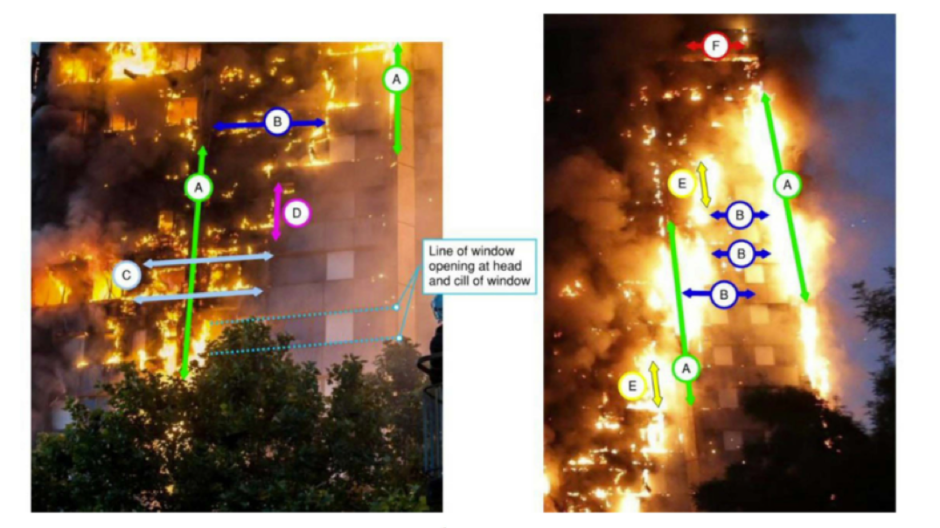 Fig 6 Expert Evidence Grenfell Tower. Understanding what happened.