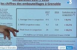 """Le tableau de l'INRIX publié par """"Grenoble à Coeur"""" et repris par France 3 est accablant pour E.Piolle"""
