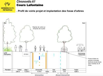 Le cours Lafontaine entre Sembat et Gambetta va devenir une autoroute à vélos