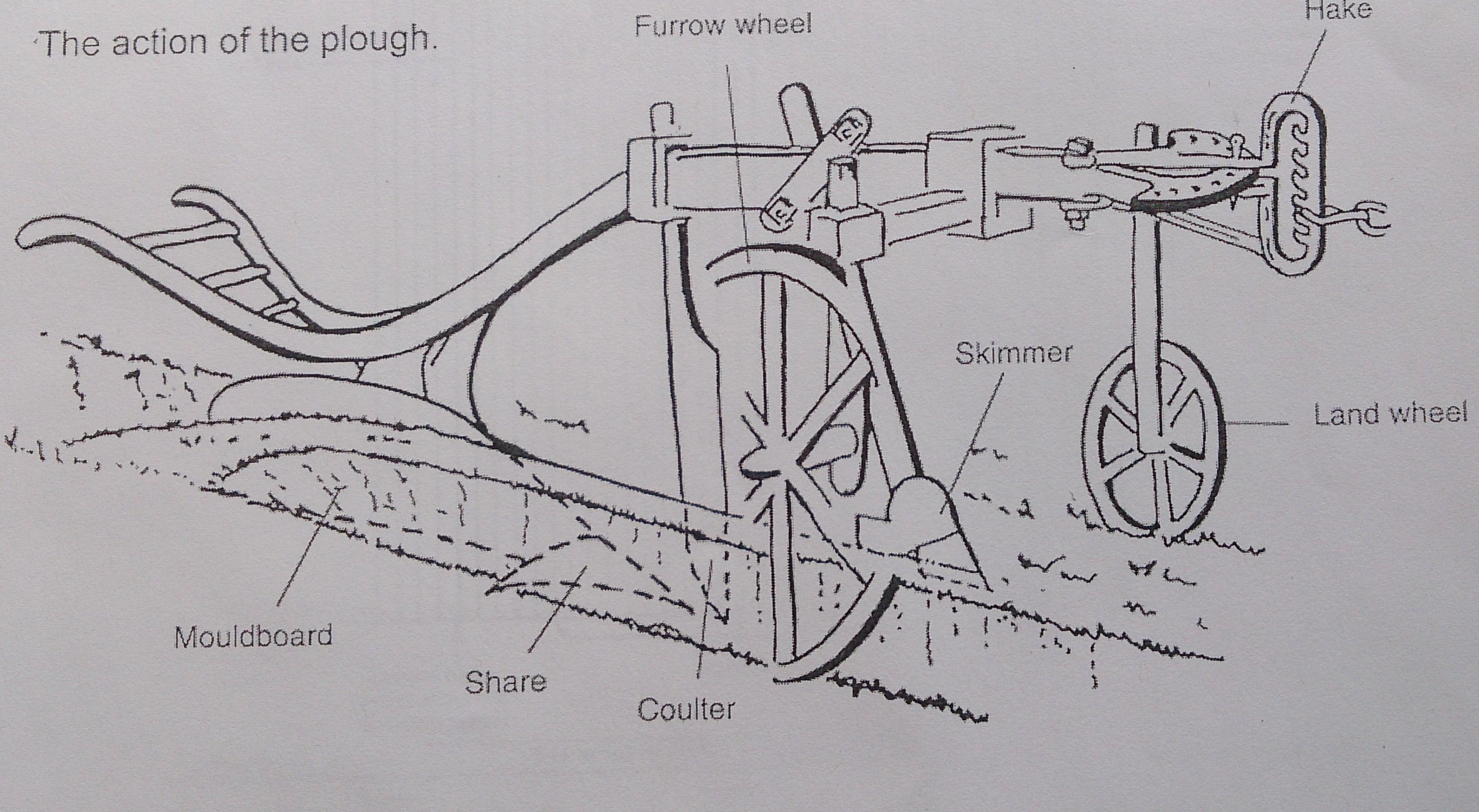 fisher snow plow diagram 2002 chevy cavalier wiring for stereo ploughing | gressenhall farm and workhouse