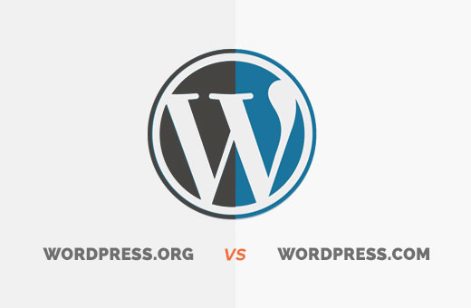 wordpress.com vs self-hosted wordpress.org