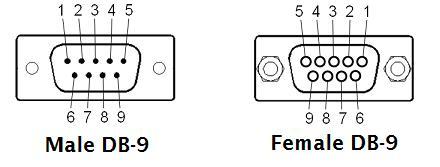 Male Control Connector Male Knob Wiring Diagram ~ Odicis