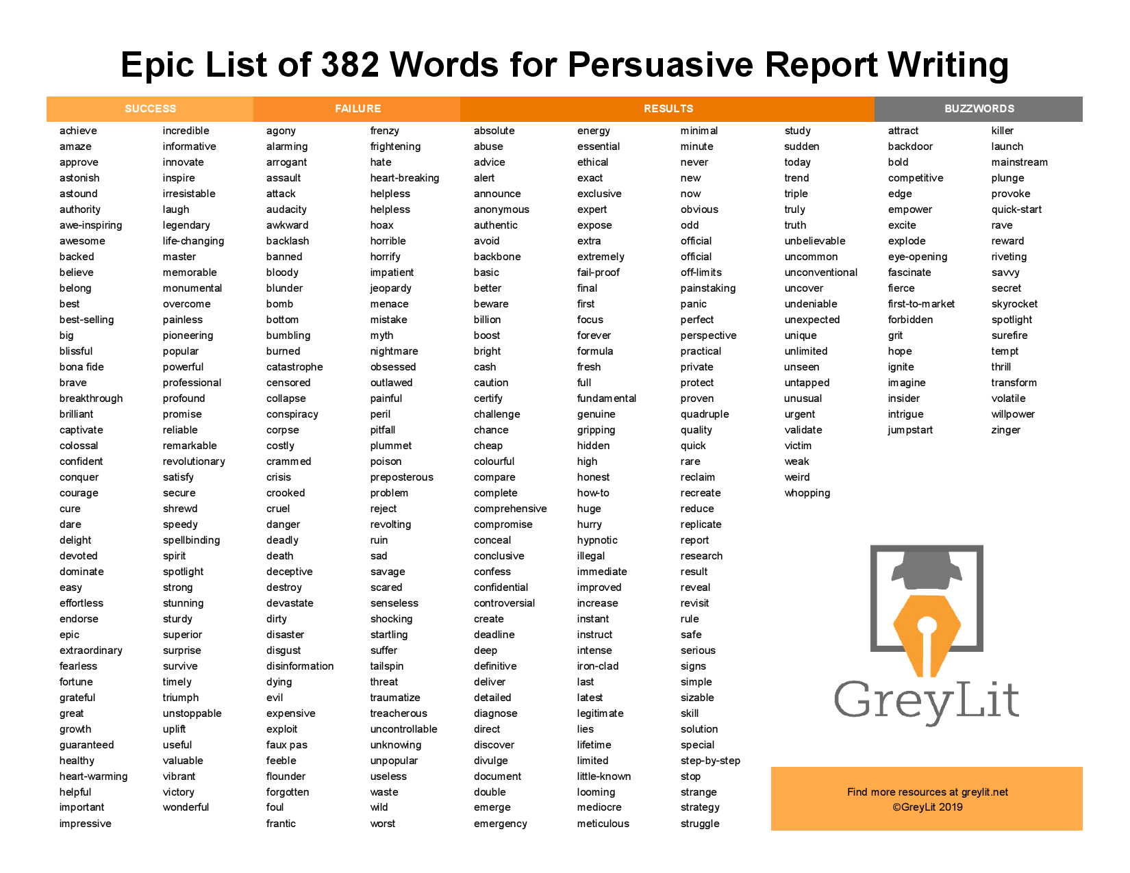 382 words for persuasive