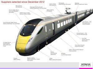 Hitachi Train