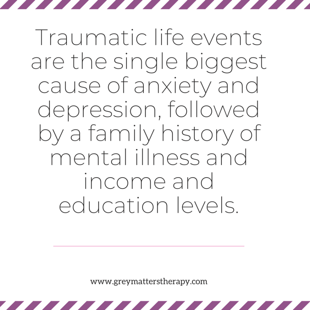 Trauma is the cause of anxiety and depression
