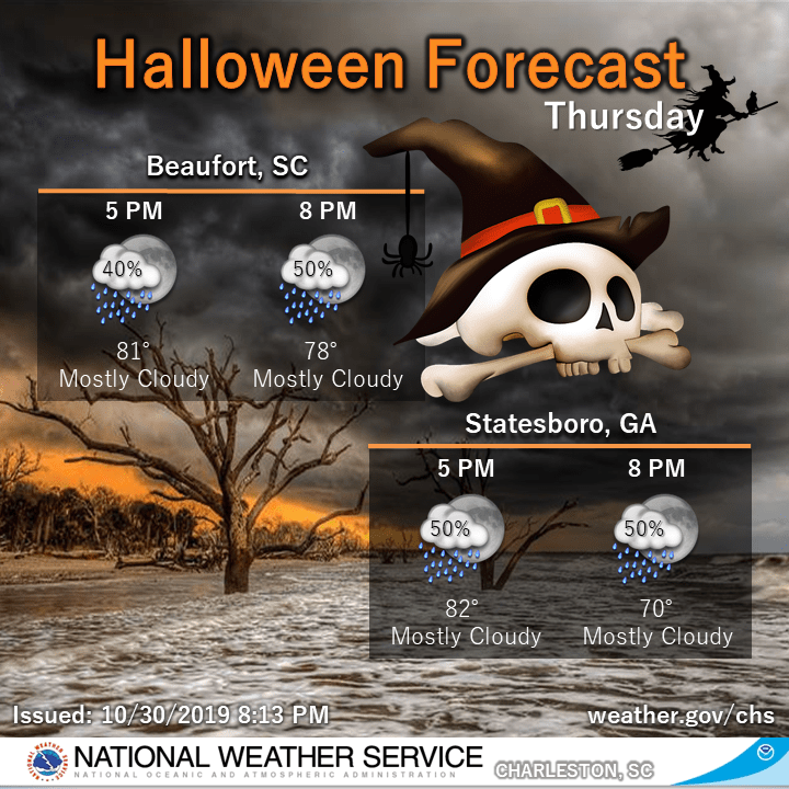 Haloween Forecast