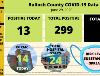 Bulloch County Daily COVID-19 Report – June 29, 2020