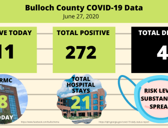 Bulloch County COVID-19 Daily Report