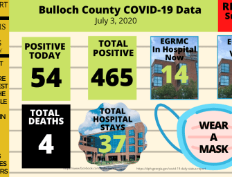 Bulloch County COVID-19 Daily Update – July 3, 2020