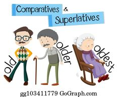 Vector Art - Comparatives and superlatives of word loud. Clipart Drawing gg103437396 - GoGraph