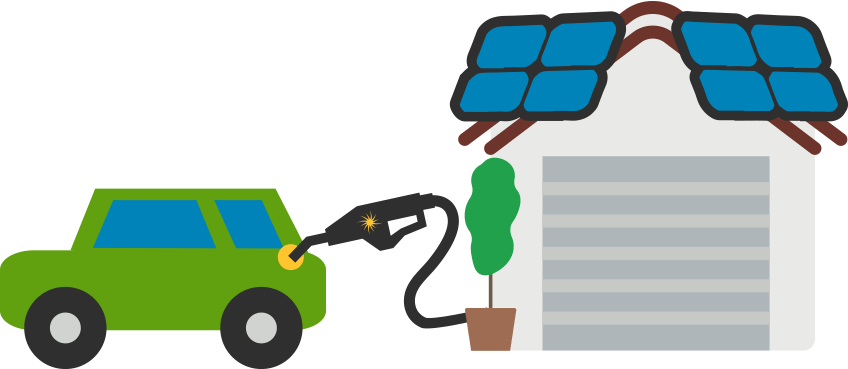 charge an electric car with home solar panels Long Island / NYC