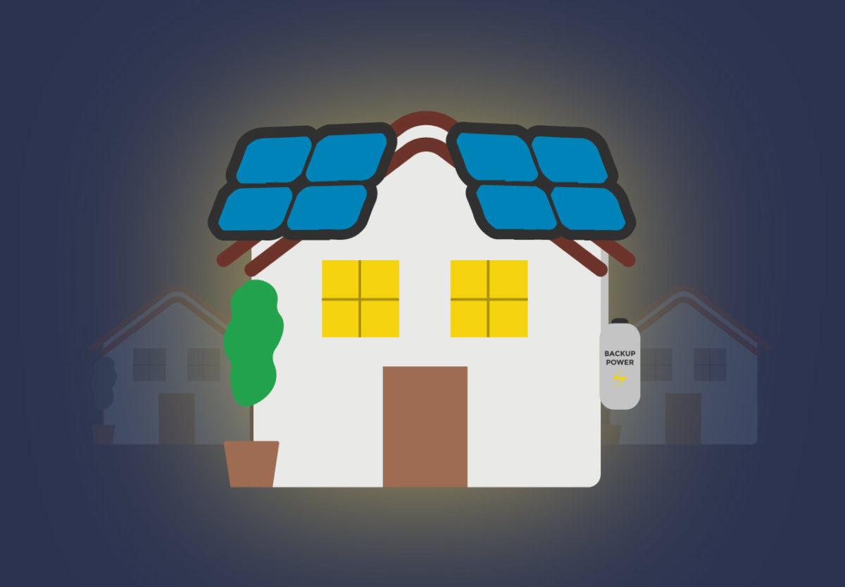 Solar Panel Emergency Backup Power Long Island / NYC