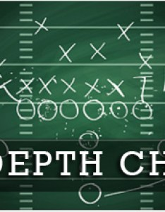 Nfl depth charts also gridiron experts rh gridironexperts
