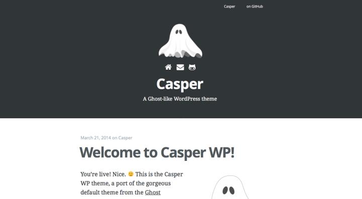 Casper WordPress Screen Shot