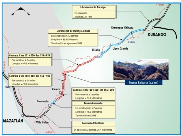 Supercarretera Mazatlán-Durango | Grieta | Medio para armar
