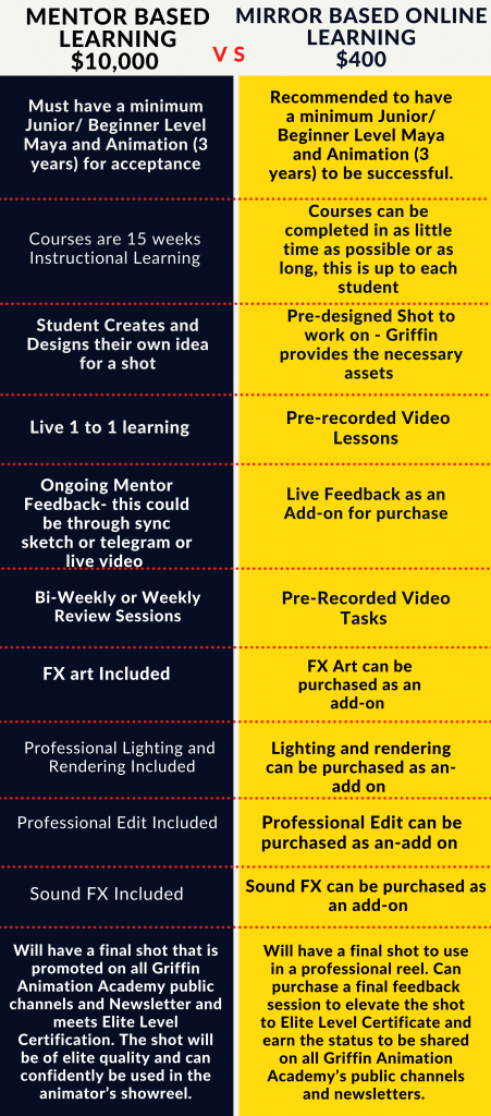 griffin_infographic