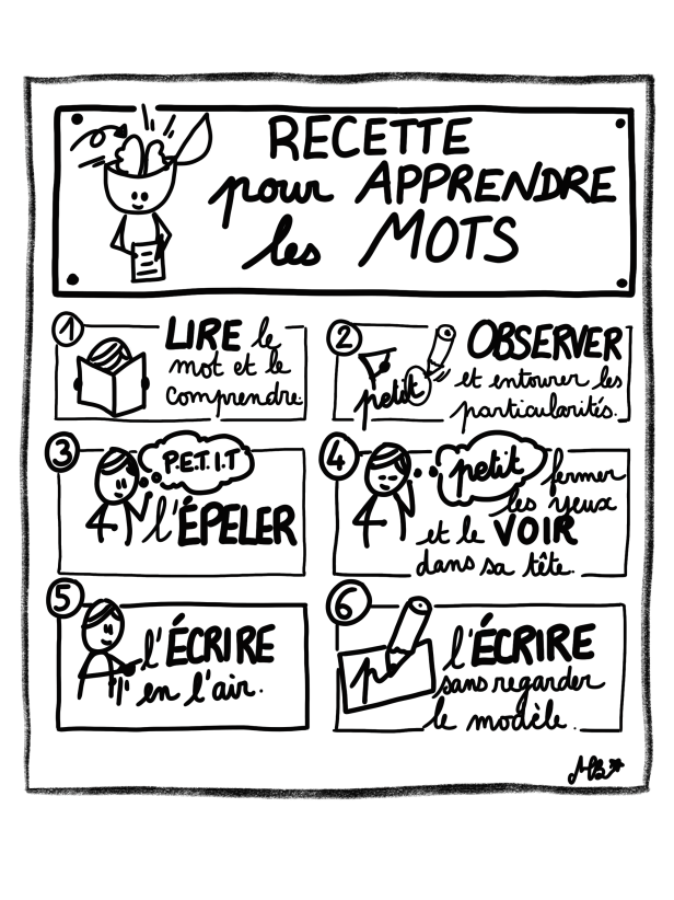 Recette_Pour_Apprendre_Les_Mots