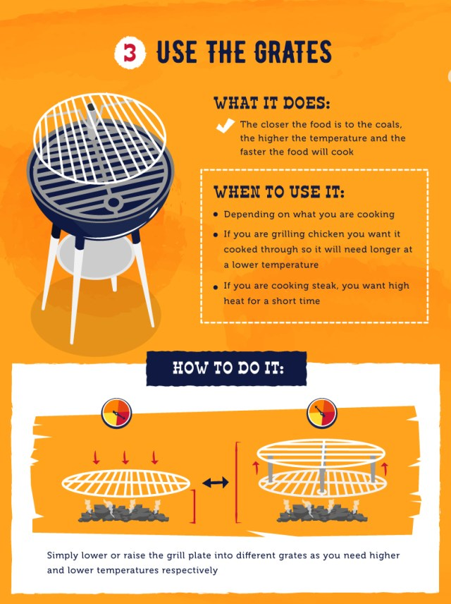 Better Grilling: Use the Grates