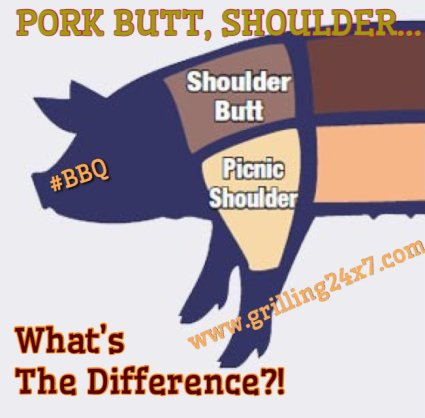 What's the difference between a pork butt and a pork shoulder in BBQ cooking