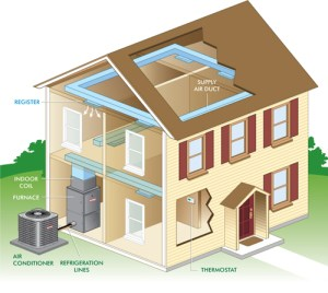 Fall heat pump system checkup special for Bryan – College Station