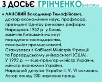 Лановий-досье
