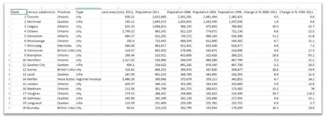 Microsoft Excel Sample