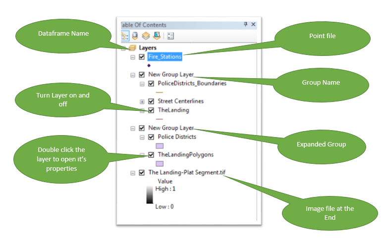 f9e3fcb527b Tips and Tricks to Organize ArcGIS Table of Content (TOC)