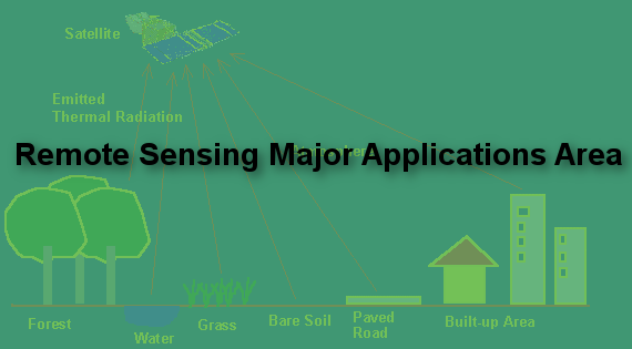 Remote Sensing Applications