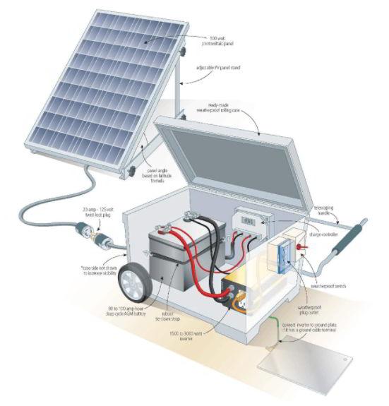 build a DIY solar generator kit