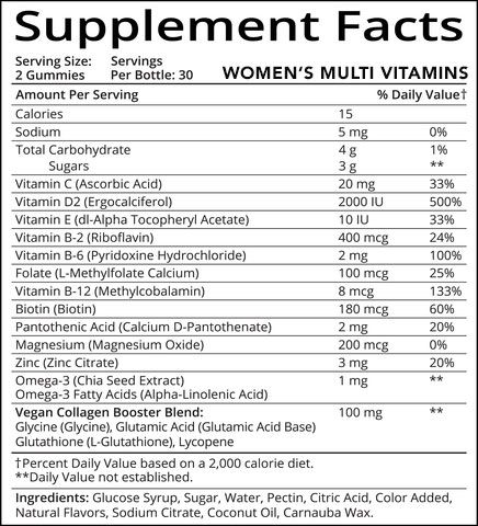 womens supplement facts