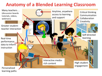 board-blended-learning-scale-up-presentation-2
