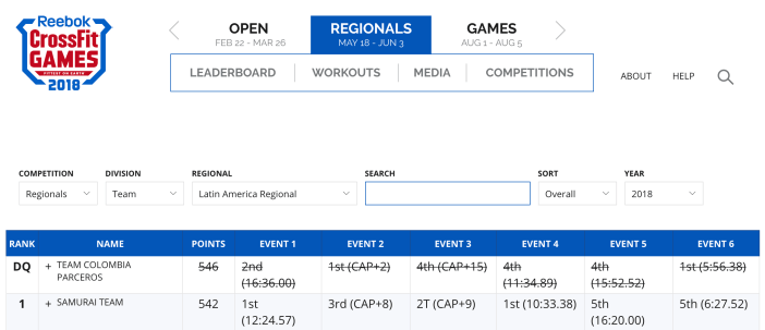 Latin America Regional 2018 Winners