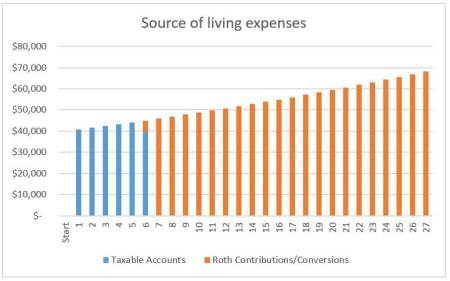 source-of-expenses