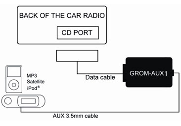 3 5mm Audio Extension Cable 3.5Mm Plug Wiring Diagram ~ Odicis