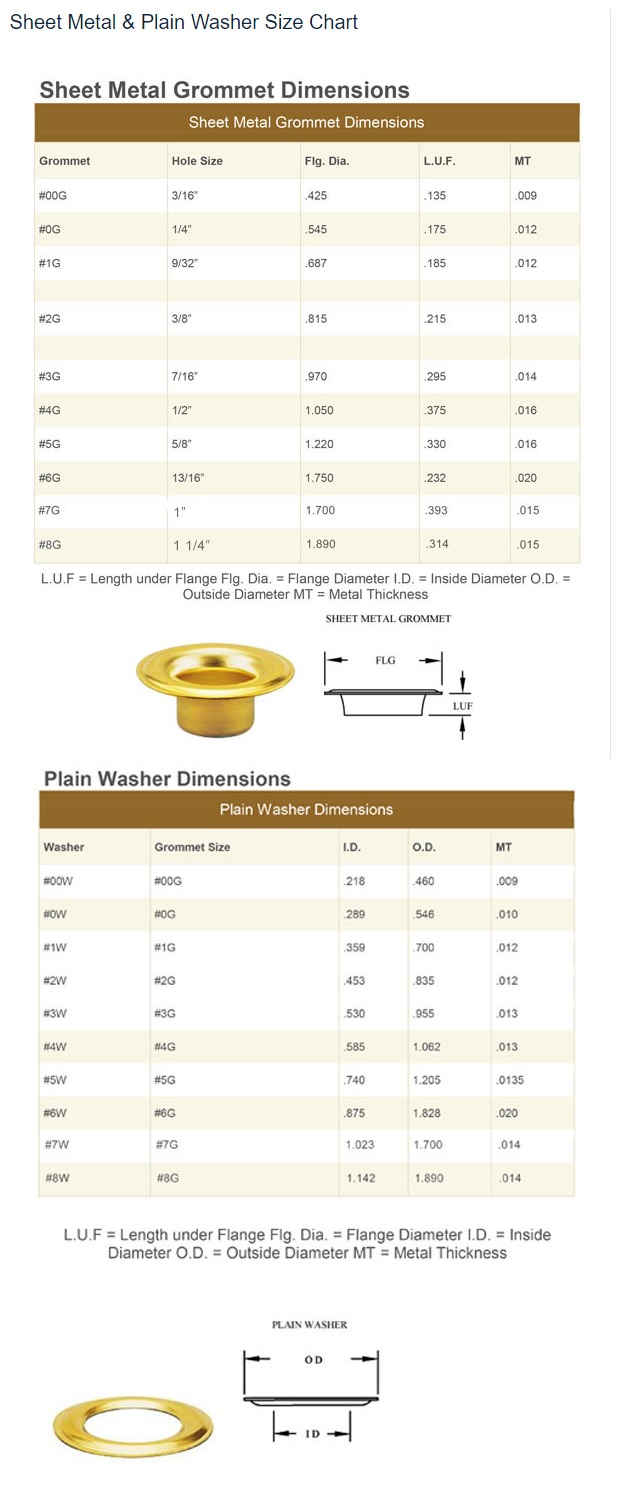SHEET METAL SIZE CHART (WITH PLAIN WASHERS DIMENSIONS) (1)