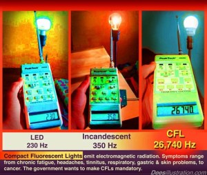 CFL_dees