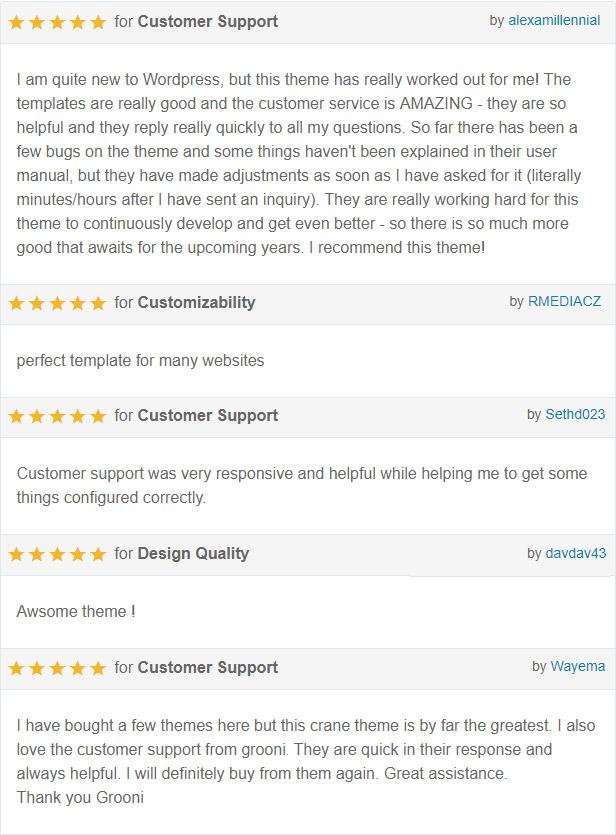 Testimonials Customers