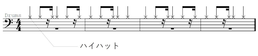 eight beat sample of voice percussion using the Hi-Hat