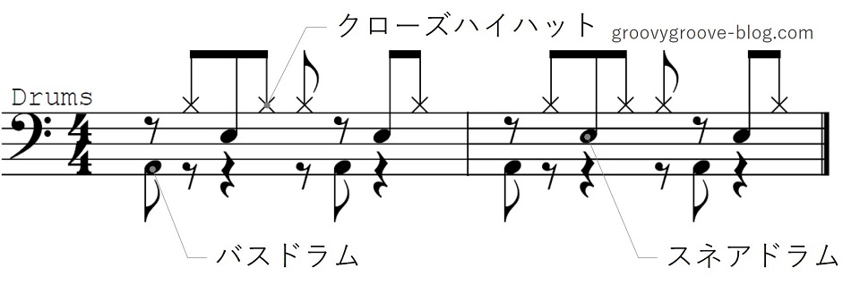 eight beat sample of voice percussion