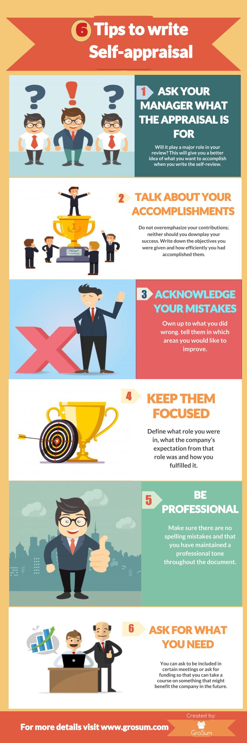 Tips for writing self-appraisal