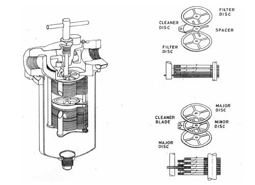 Self Cleaning Filter, Cartridge Air Filter, Wheel Filter