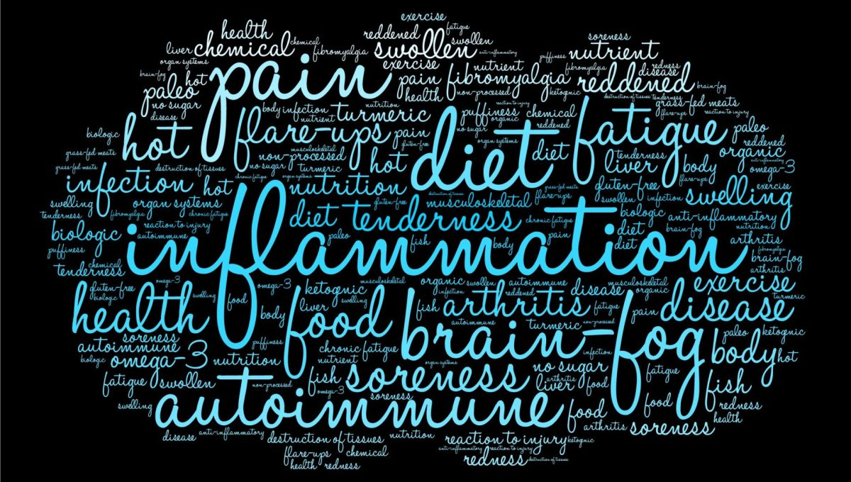 "Do You Have Underlying or ""CHRONIC"" Inflammation?"