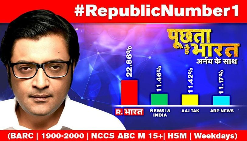 Republic tv Fake TRP Racket