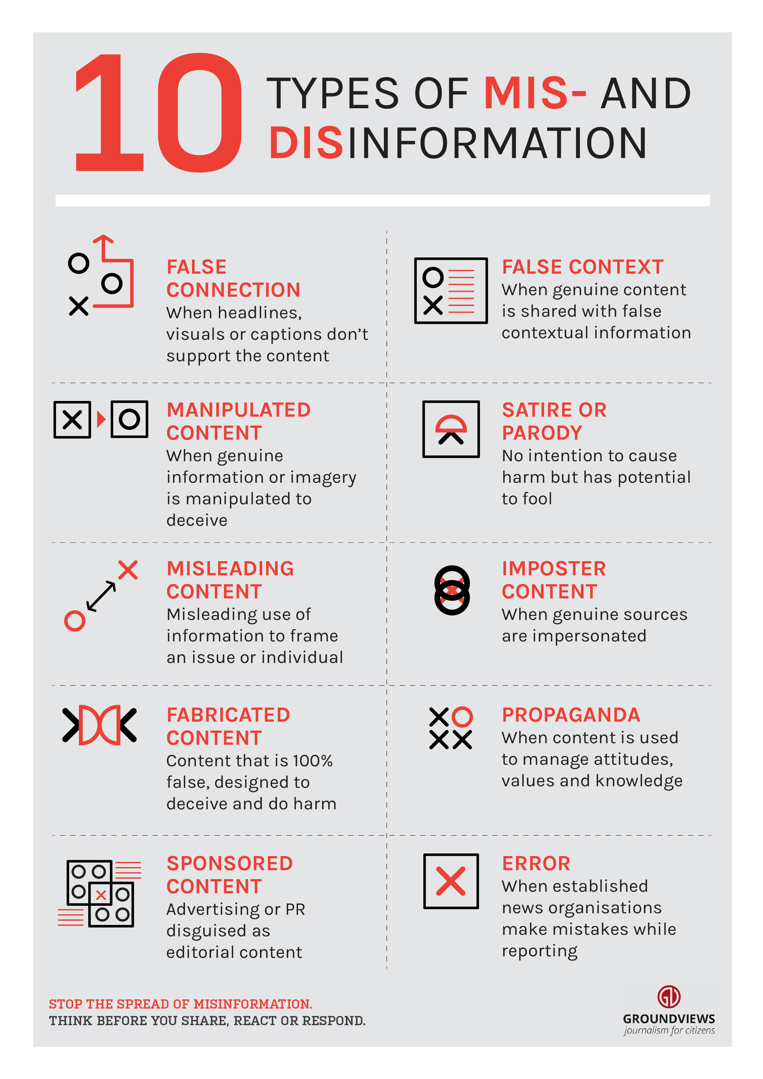 Infographic 10 Types Of Mis And Disinformation Groundviews