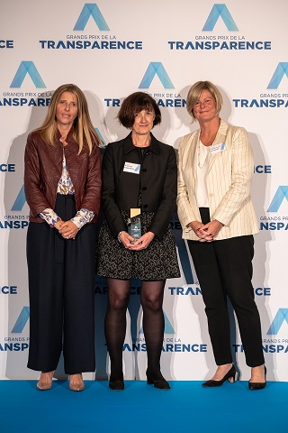 Podium Transparence 2021