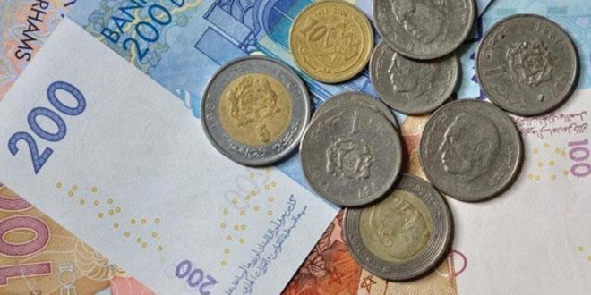 étude de marché économie maroc