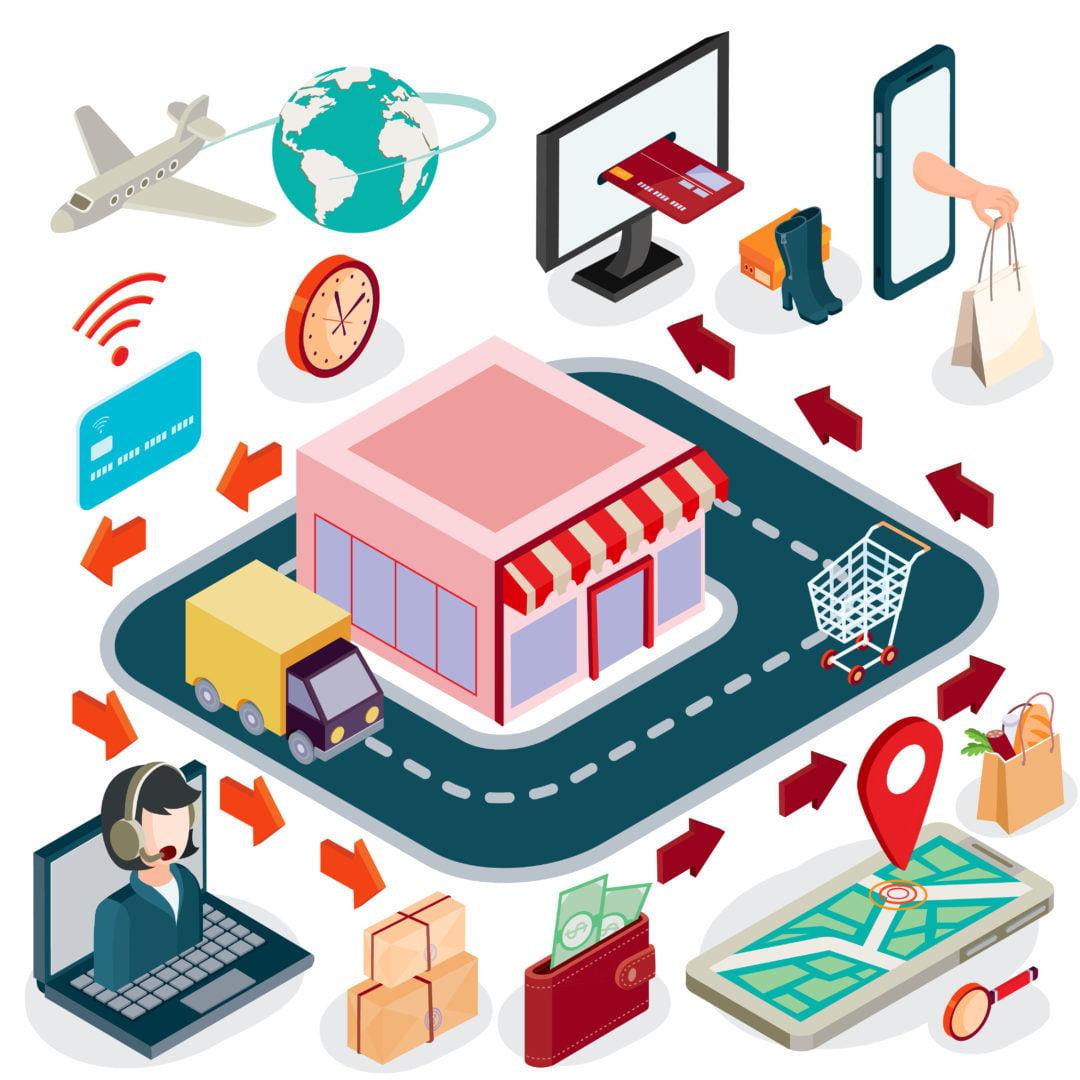e-commerce maroc