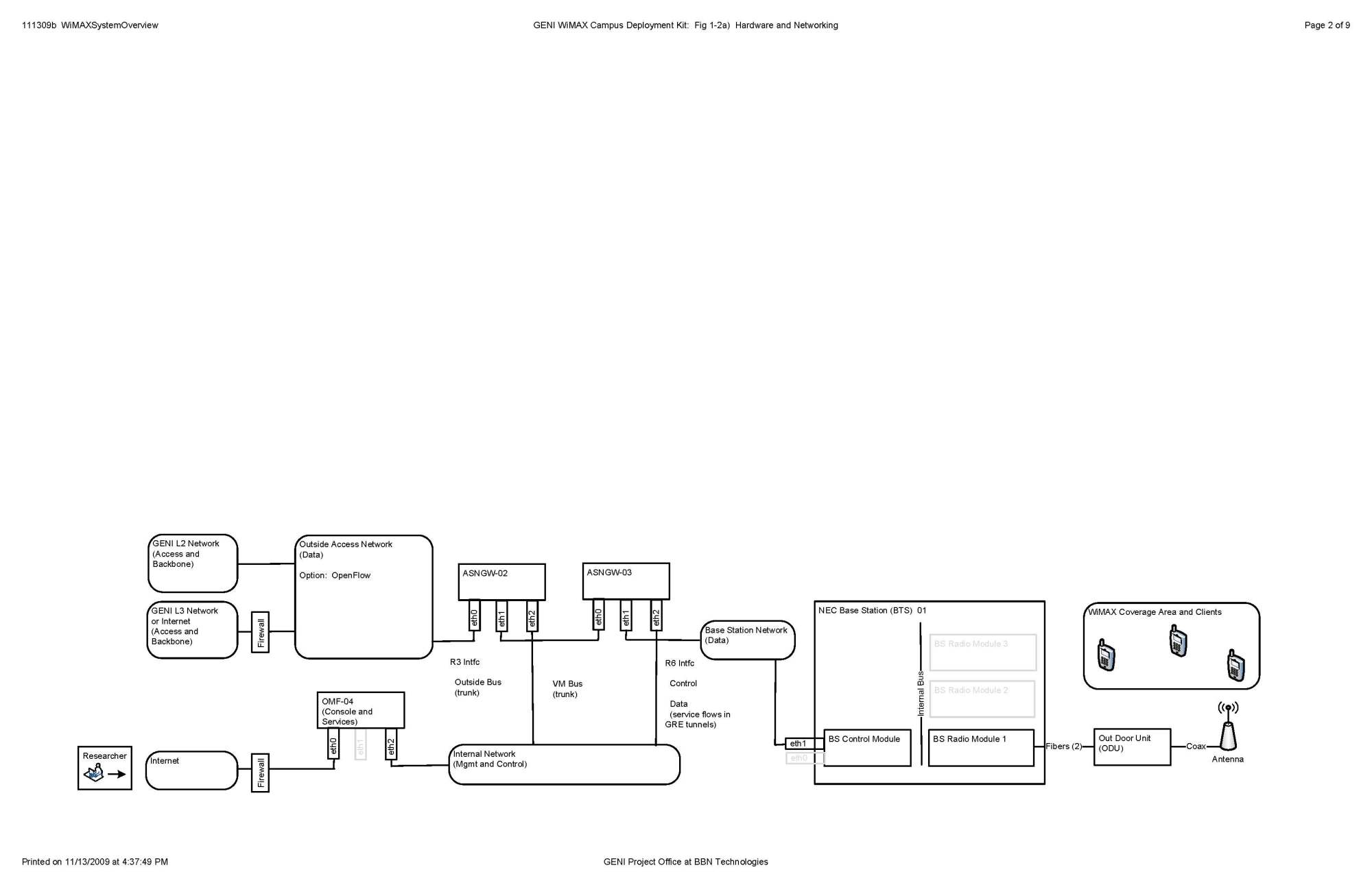hight resolution of visio 111309b wimaxsystemoverview page 2 jpg 231 0 kb added by hmussman bbn com 9 years ago