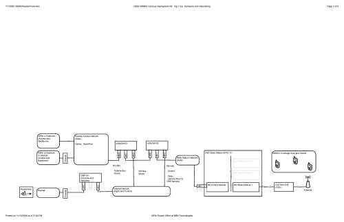 small resolution of visio 111309b wimaxsystemoverview page 2 jpg 231 0 kb added by hmussman bbn com 9 years ago